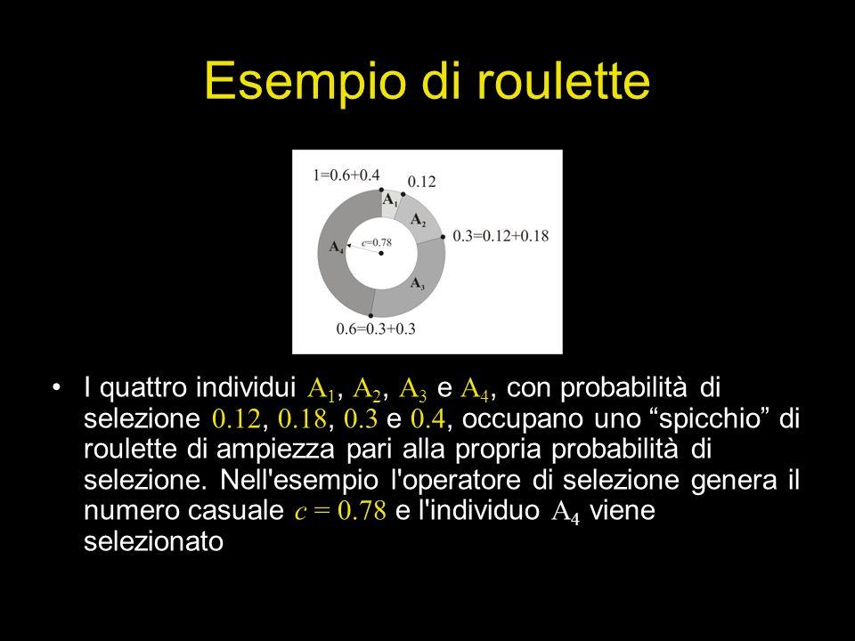 Esempio di roulette