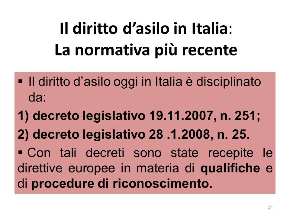 Il diritto d'asilo in Italia: La normativa più recente