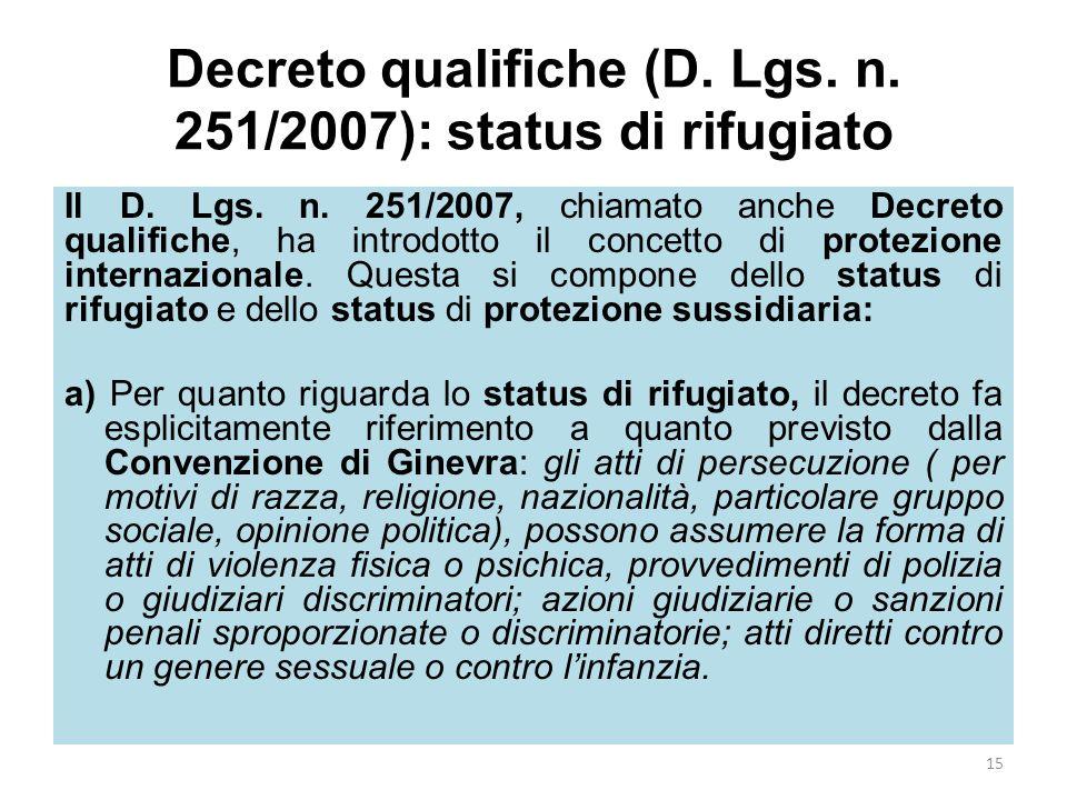 Decreto qualifiche (D. Lgs. n. 251/2007): status di rifugiato