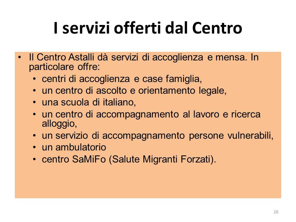 I servizi offerti dal Centro