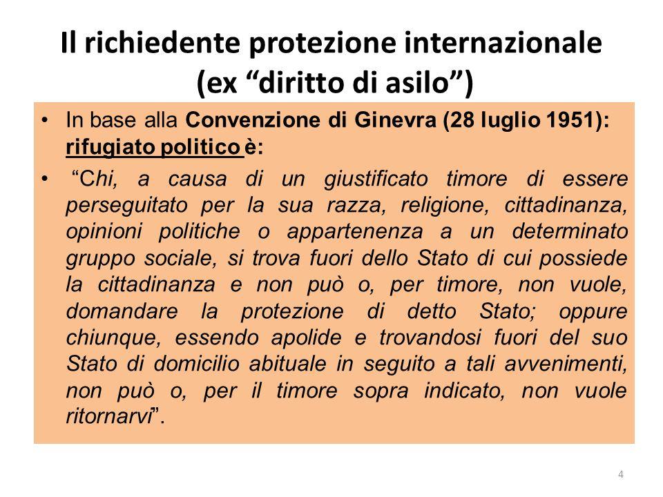 Il richiedente protezione internazionale (ex diritto di asilo )