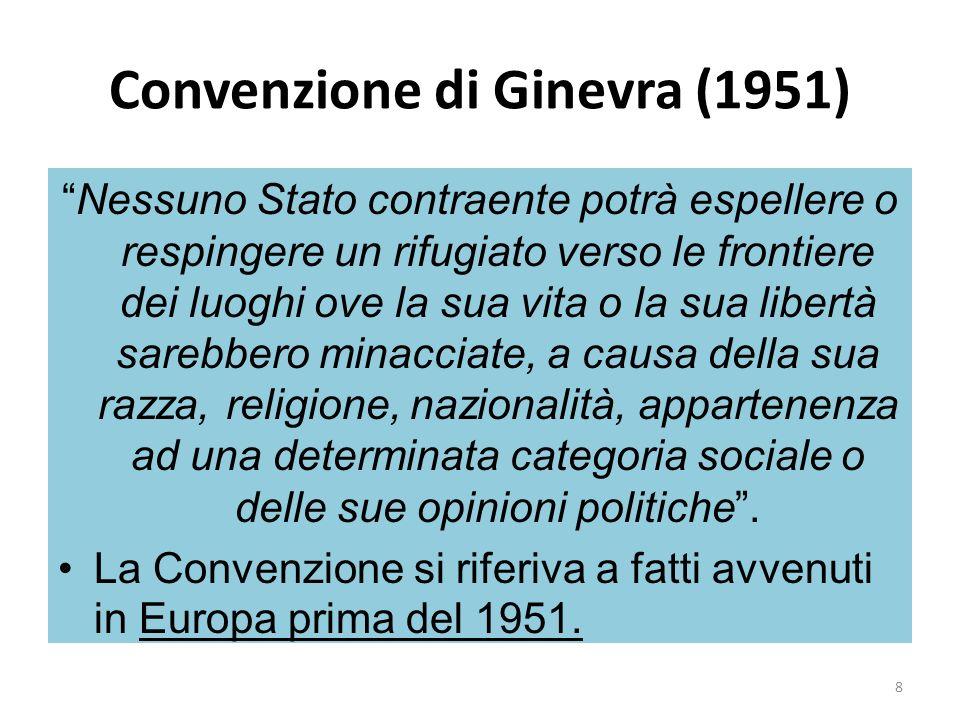 Convenzione di Ginevra (1951)