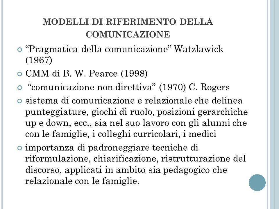 modelli di riferimento della comunicazione