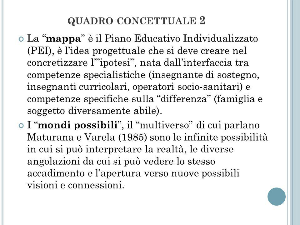 quadro concettuale 2