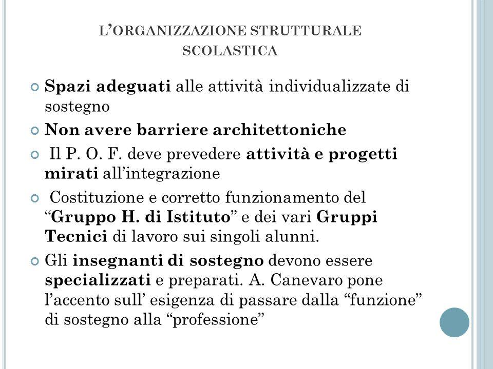 l'organizzazione strutturale scolastica