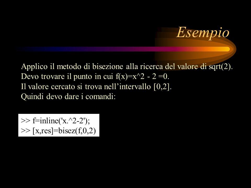 Esempio Applico il metodo di bisezione alla ricerca del valore di sqrt(2). Devo trovare il punto in cui f(x)=x^2 - 2 =0.