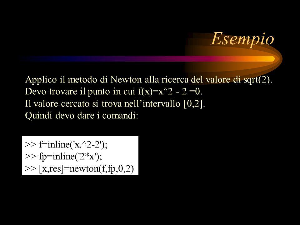 EsempioApplico il metodo di Newton alla ricerca del valore di sqrt(2). Devo trovare il punto in cui f(x)=x^2 - 2 =0.