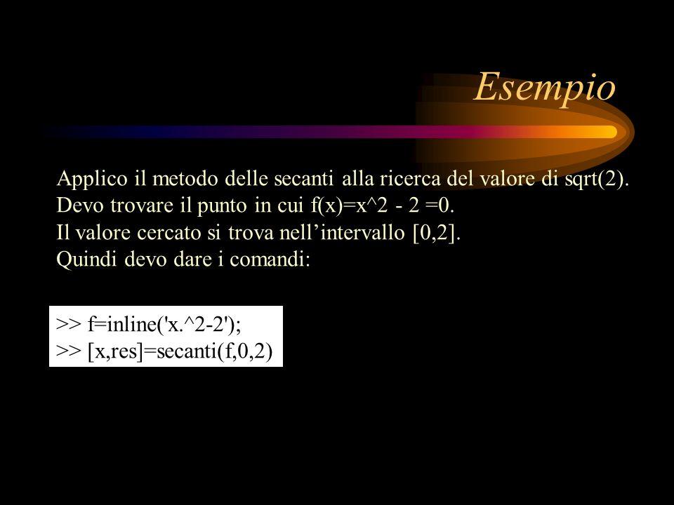 EsempioApplico il metodo delle secanti alla ricerca del valore di sqrt(2). Devo trovare il punto in cui f(x)=x^2 - 2 =0.