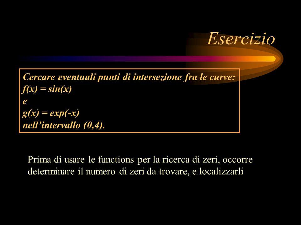 Esercizio Cercare eventuali punti di intersezione fra le curve: