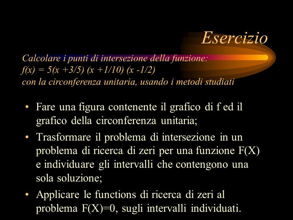 Esercizio Calcolare i punti di intersezione della funzione: f(x) = 5(x +3/5) (x +1/10) (x -1/2)