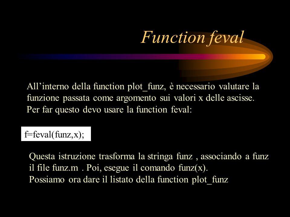 Function fevalAll'interno della function plot_funz, è necessario valutare la funzione passata come argomento sui valori x delle ascisse.