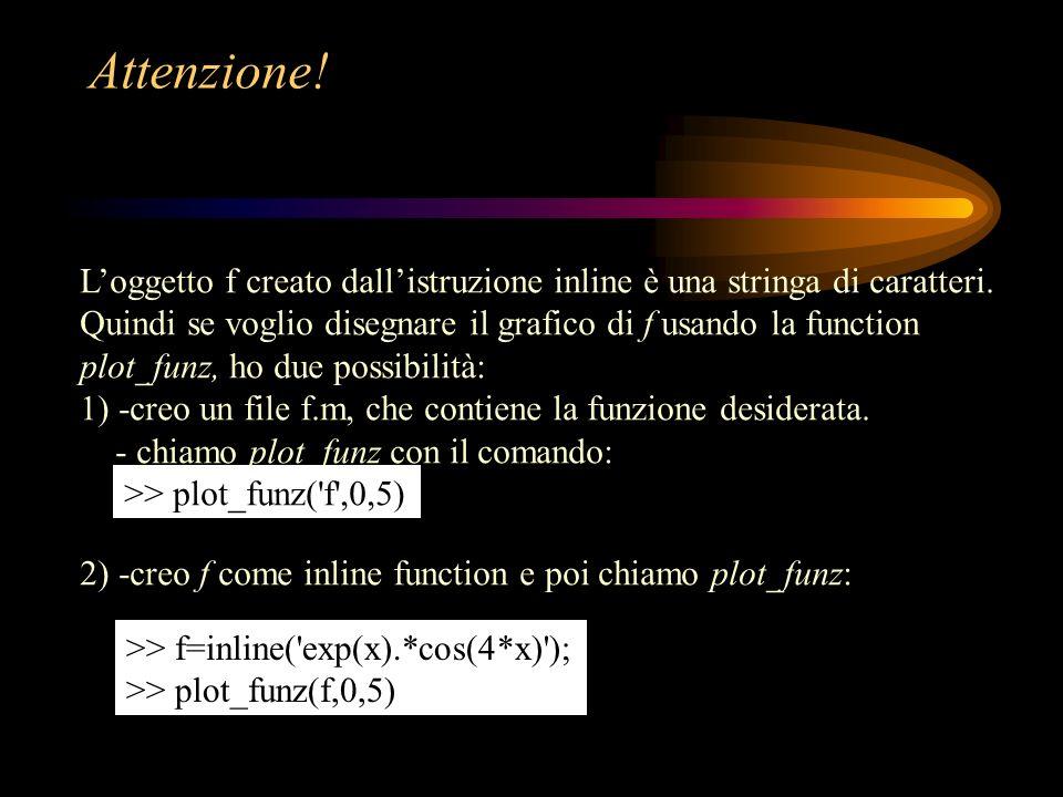 Attenzione!L'oggetto f creato dall'istruzione inline è una stringa di caratteri.