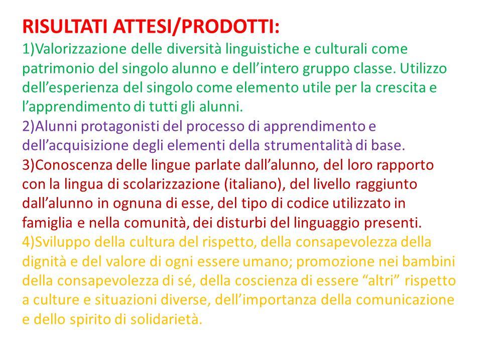 RISULTATI ATTESI/PRODOTTI: