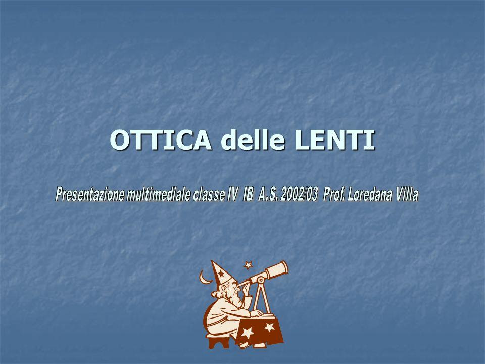 OTTICA delle LENTI Presentazione multimediale classe IV IB A.S. 2002/03 Prof. Loredana Villa.