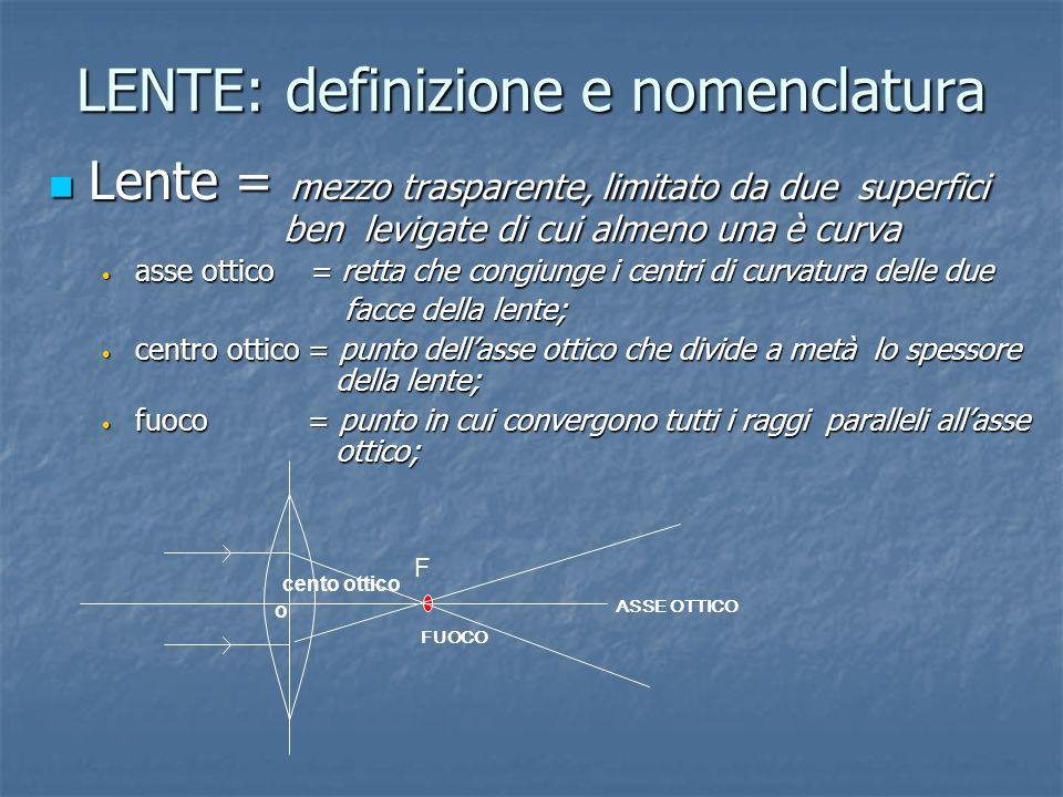 LENTE: definizione e nomenclatura