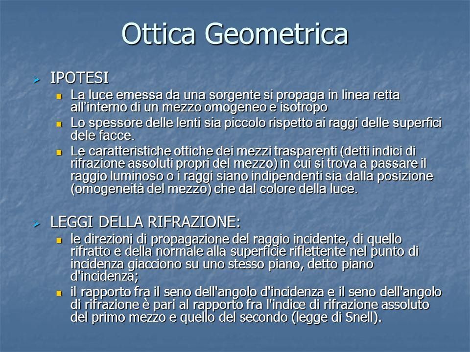 Ottica Geometrica IPOTESI LEGGI DELLA RIFRAZIONE: