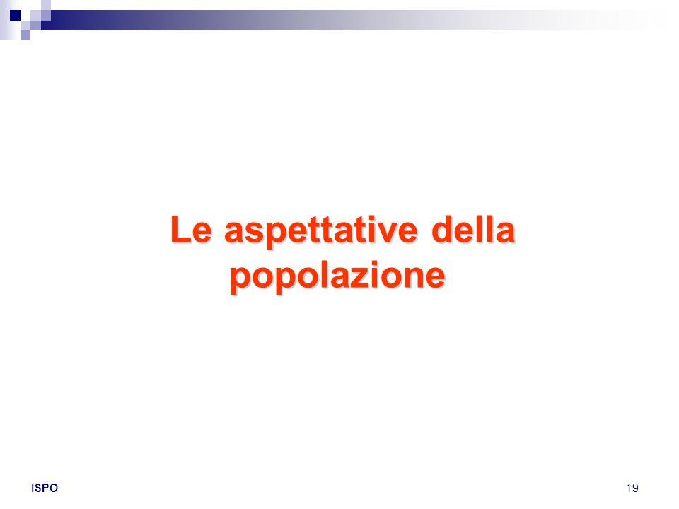 Le aspettative della popolazione