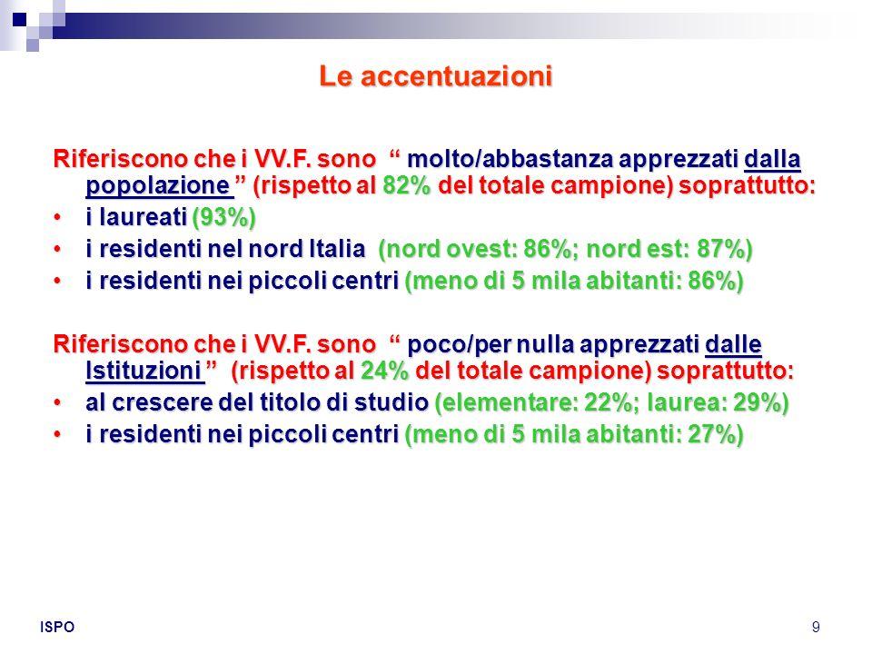 Le accentuazioni Riferiscono che i VV.F. sono molto/abbastanza apprezzati dalla popolazione (rispetto al 82% del totale campione) soprattutto: