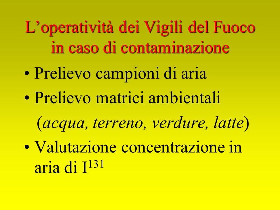 L'operatività dei Vigili del Fuoco in caso di contaminazione