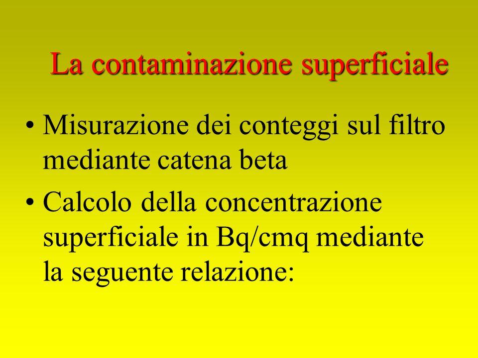 La contaminazione superficiale