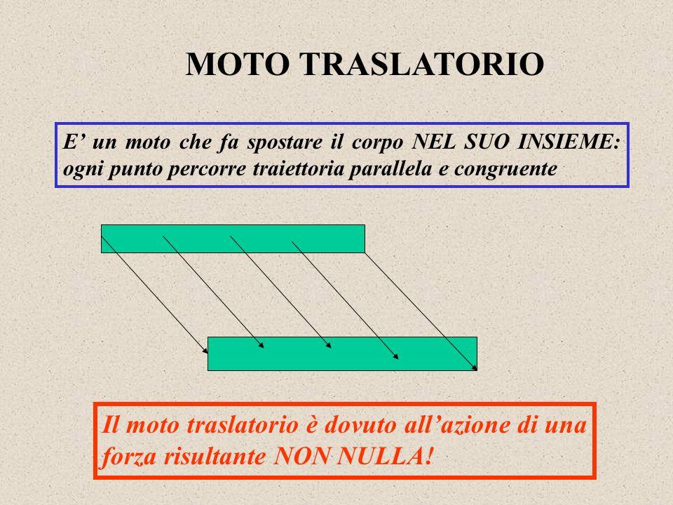 MOTO TRASLATORIO E' un moto che fa spostare il corpo NEL SUO INSIEME: ogni punto percorre traiettoria parallela e congruente.