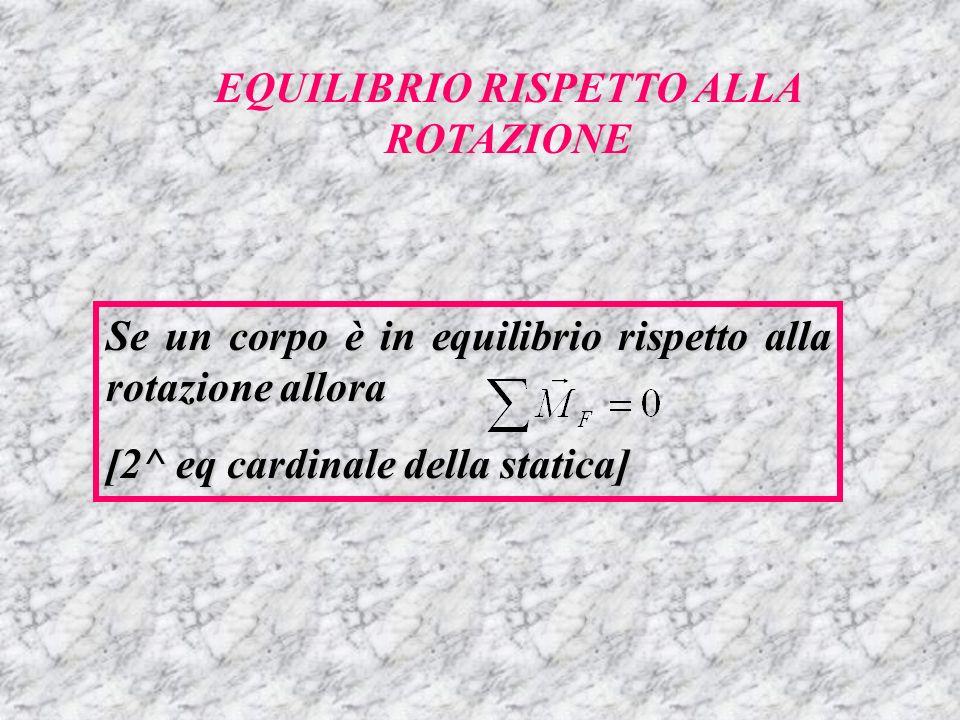 EQUILIBRIO RISPETTO ALLA ROTAZIONE