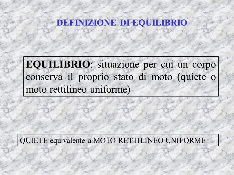 DEFINIZIONE DI EQUILIBRIO