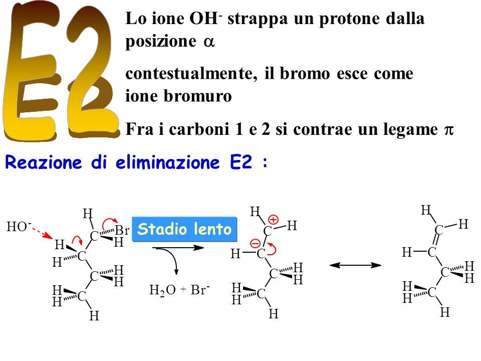 Reazione di eliminazione E2 :