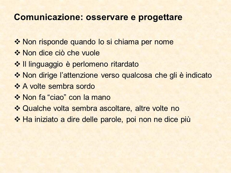 Comunicazione: osservare e progettare