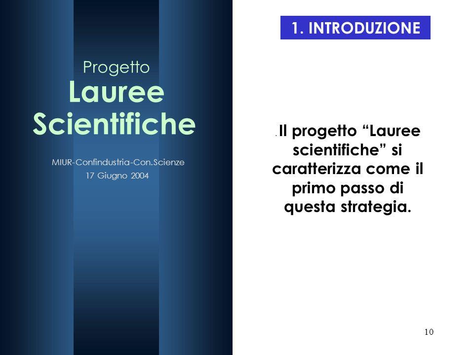 Lauree Scientifiche Progetto 1. INTRODUZIONE MIUR- Confindustria -Con.
