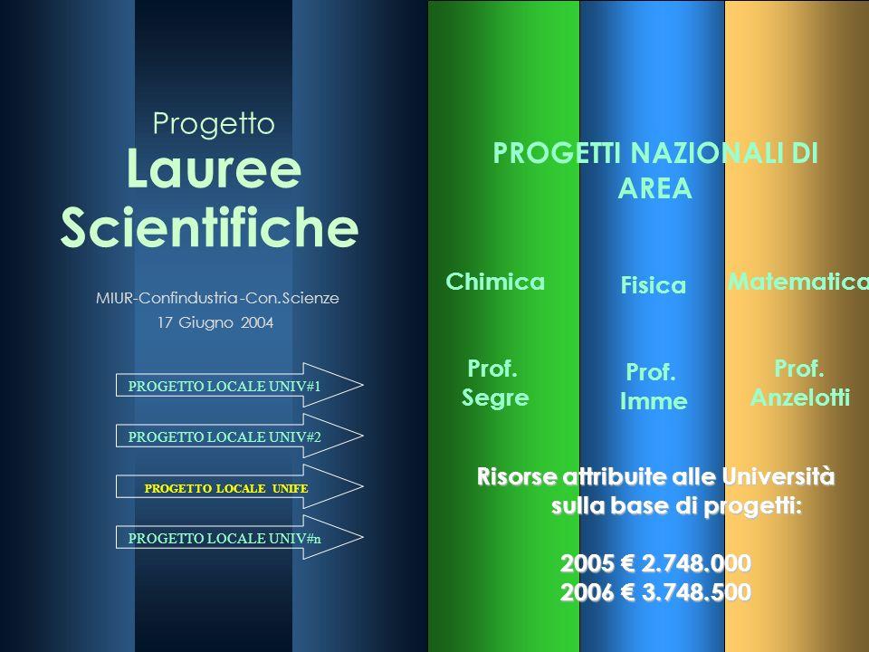 Lauree Scientifiche Progetto PROGETTI NAZIONALI DI AREA Matematica