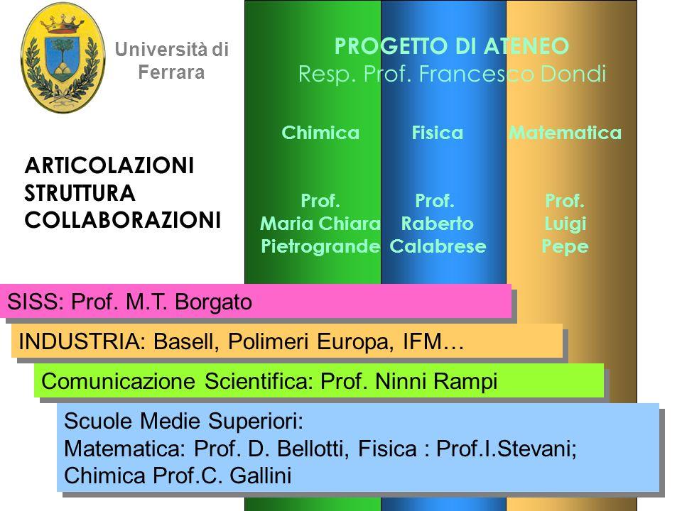 Resp. Prof. Francesco Dondi