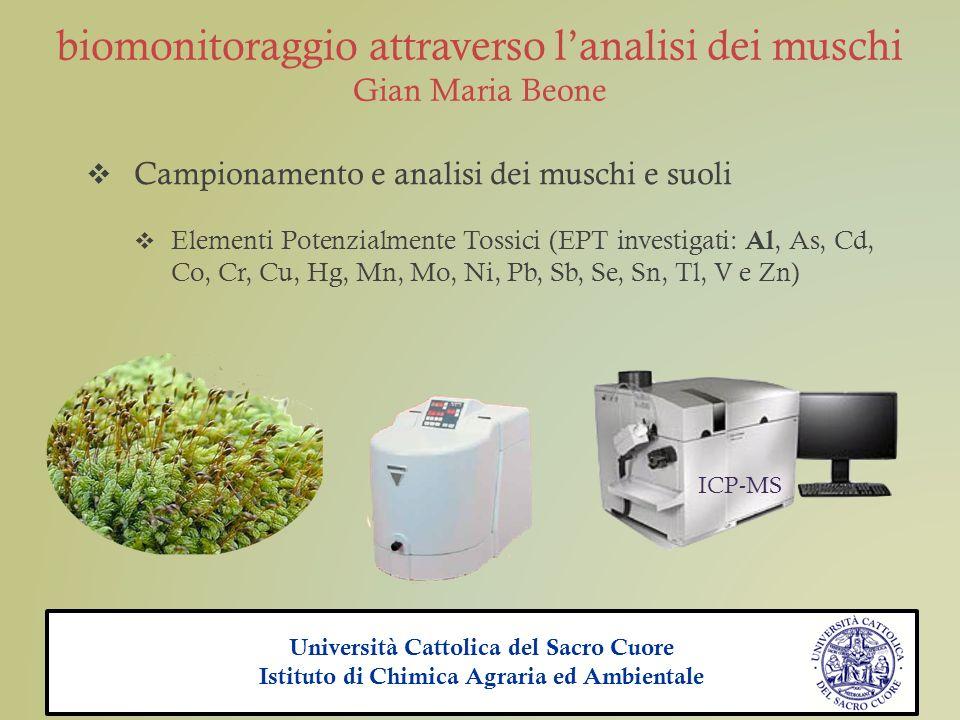 biomonitoraggio attraverso l'analisi dei muschi Gian Maria Beone