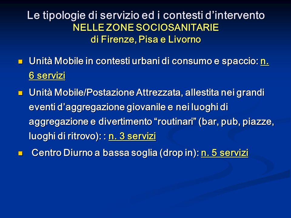 Le tipologie di servizio ed i contesti d'intervento NELLE ZONE SOCIOSANITARIE di Firenze, Pisa e Livorno