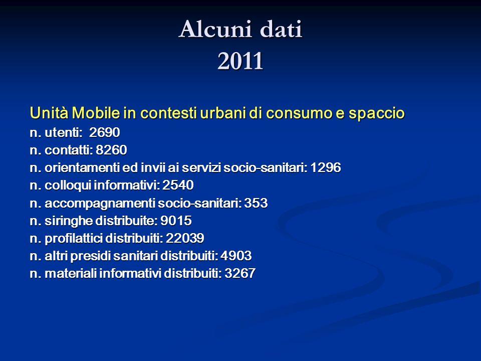 Alcuni dati 2011 Unità Mobile in contesti urbani di consumo e spaccio
