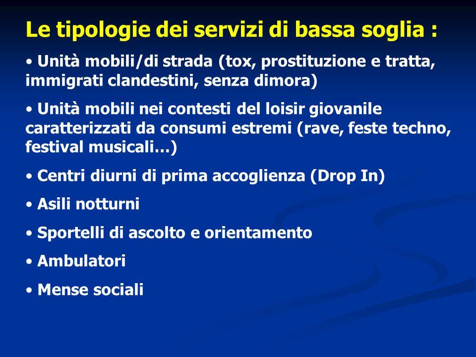 Le tipologie dei servizi di bassa soglia :