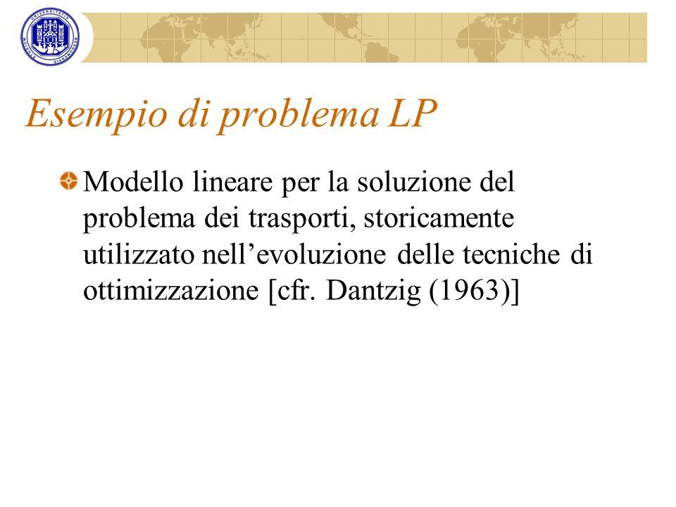 Esempio di problema LP