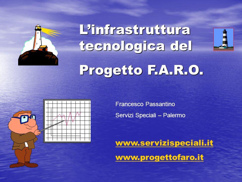 L'infrastruttura tecnologica del Progetto F.A.R.O.