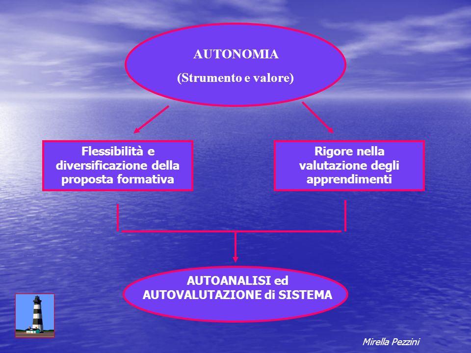 AUTONOMIA (Strumento e valore)