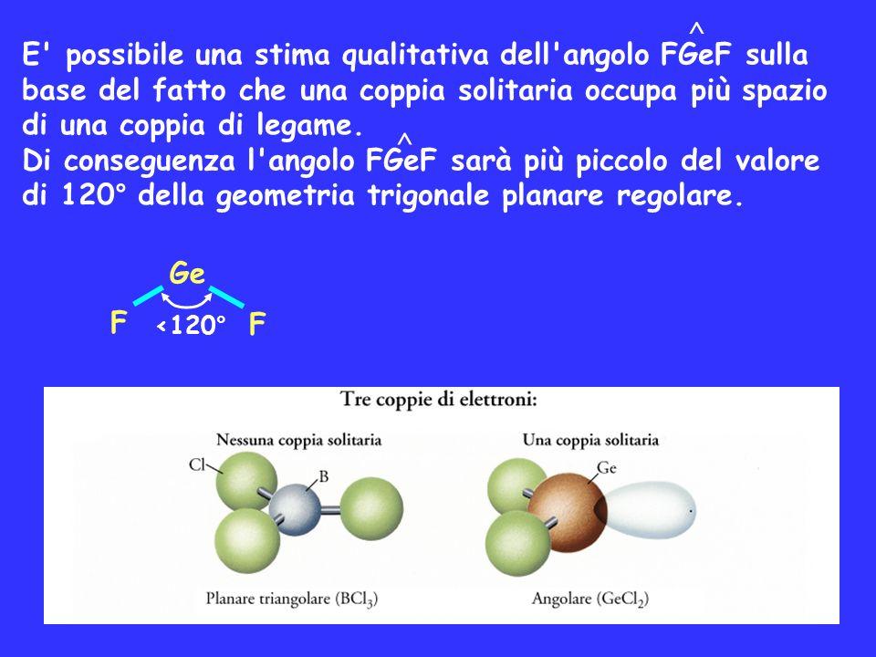 E possibile una stima qualitativa dell angolo FGeF sulla base del fatto che una coppia solitaria occupa più spazio di una coppia di legame.