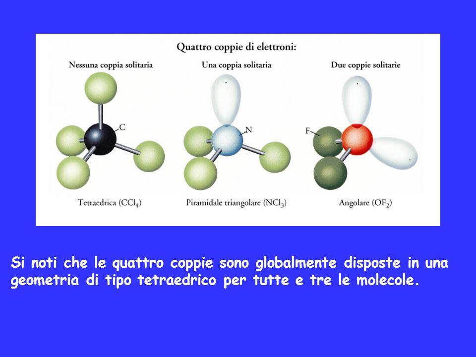 ^ Si noti che le quattro coppie sono globalmente disposte in una geometria di tipo tetraedrico per tutte e tre le molecole.