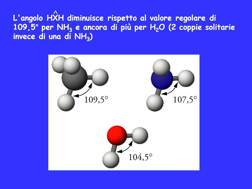 ^ L angolo HXH diminuisce rispetto al valore regolare di 109,5° per NH3 e ancora di più per H2O (2 coppie solitarie invece di una di NH3)