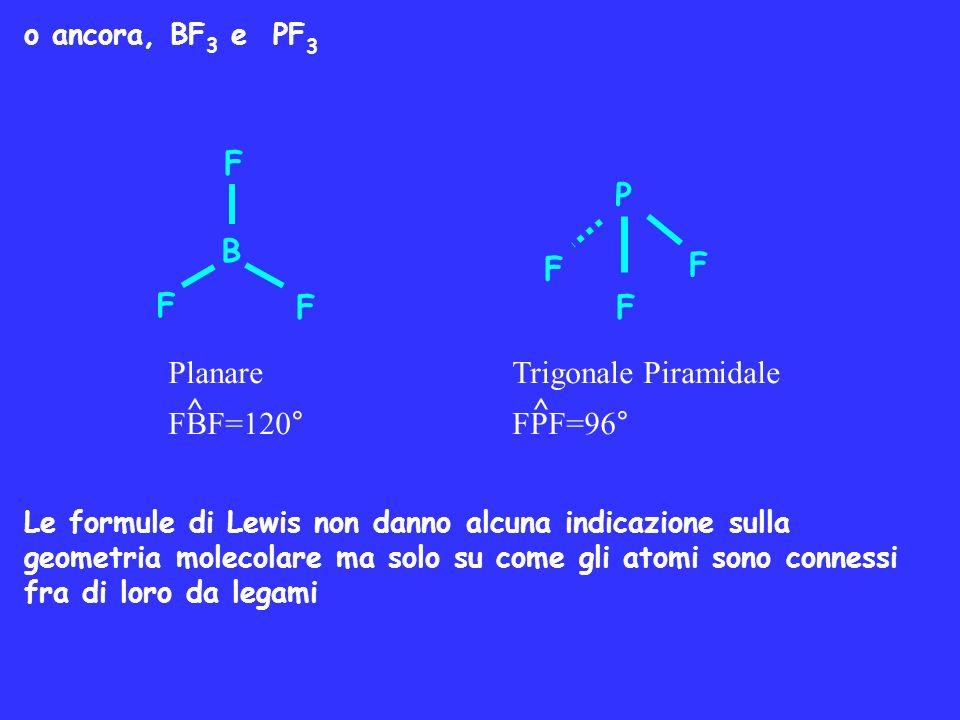 B F P F Planare FBF=120° ^ Trigonale Piramidale FPF=96° ^
