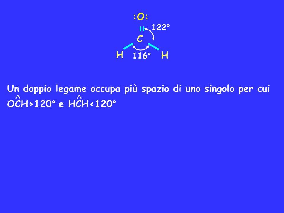 = ^ :O: H Un doppio legame occupa più spazio di uno singolo per cui