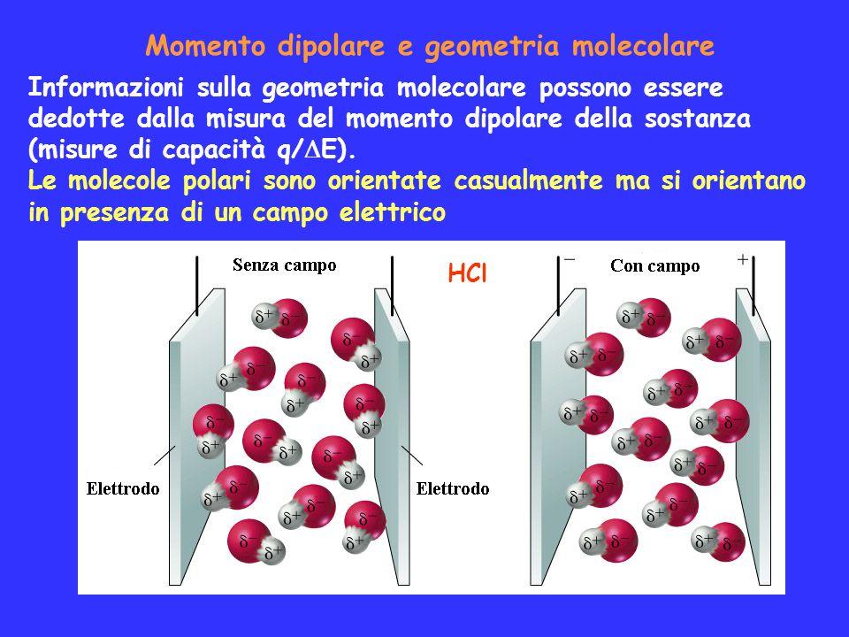 Momento dipolare e geometria molecolare