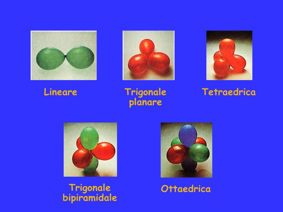 Lineare Trigonale planare Tetraedrica Trigonale bipiramidale Ottaedrica