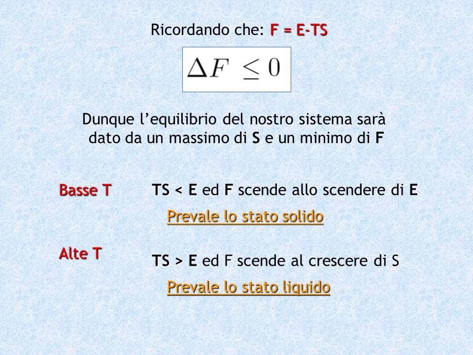 Ricordando che: F = E-TS