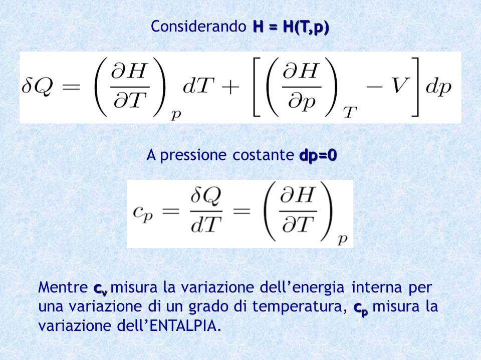 Considerando H = H(T,p)A pressione costante dp=0. Mentre cv misura la variazione dell'energia interna per.