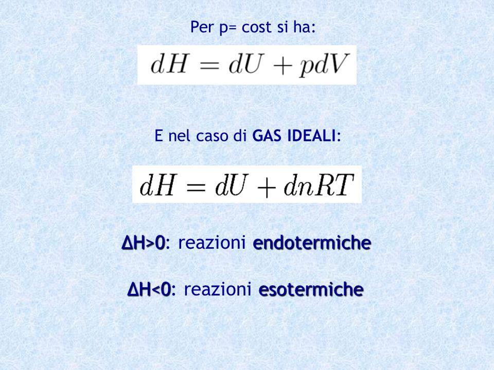 ∆H>0: reazioni endotermiche