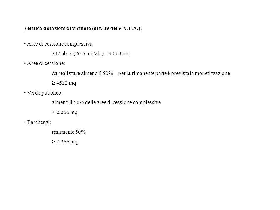 Verifica dotazioni di vicinato (art. 39 delle N.T.A.):